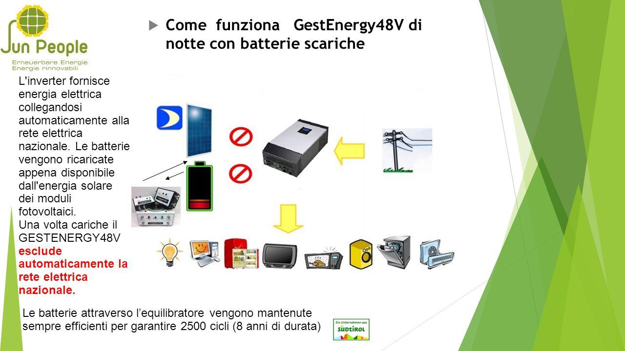  Come funziona GestEnergy48V di notte con batterie scariche di notte con batterie scariche L'inverter fornisce energia elettrica collegandosi automat