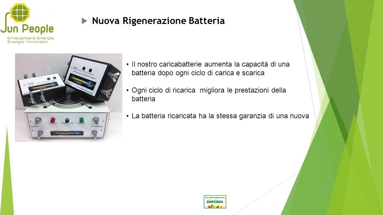  Nuova Rigenerazione Batteria Il nostro caricabatterie aumenta la capacità di una batteria dopo ogni ciclo di carica e scarica Ogni ciclo di ricarica