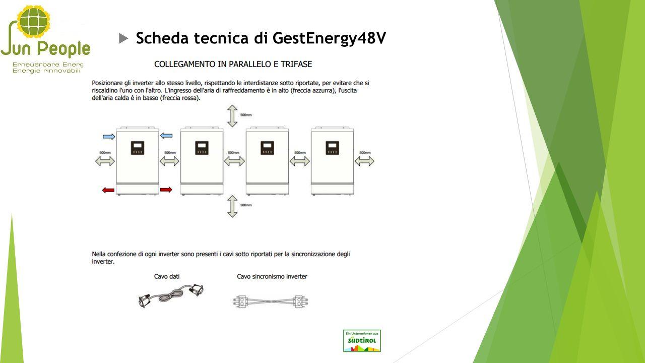 Scheda tecnica di GestEnergy48V