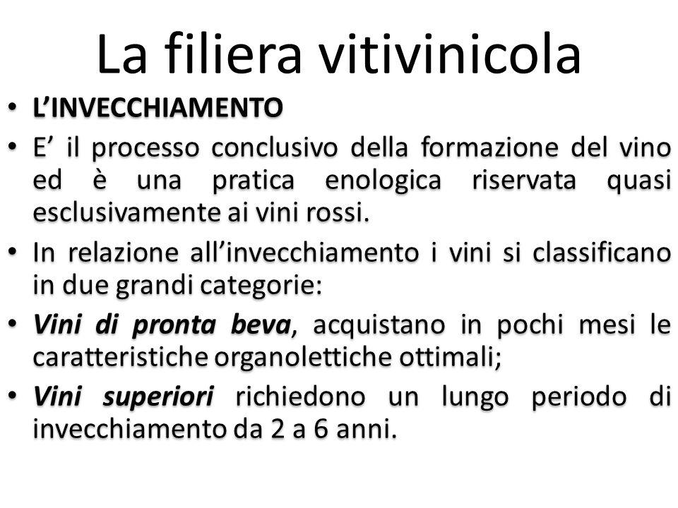L'INVECCHIAMENTO E' il processo conclusivo della formazione del vino ed è una pratica enologica riservata quasi esclusivamente ai vini rossi. In relaz