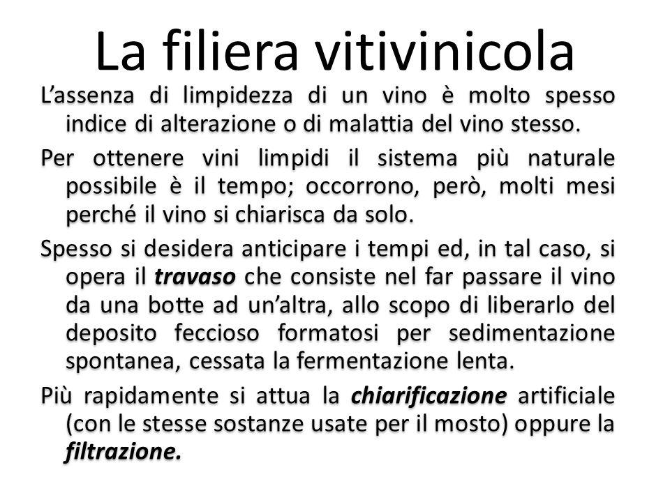 L'assenza di limpidezza di un vino è molto spesso indice di alterazione o di malattia del vino stesso. Per ottenere vini limpidi il sistema più natura