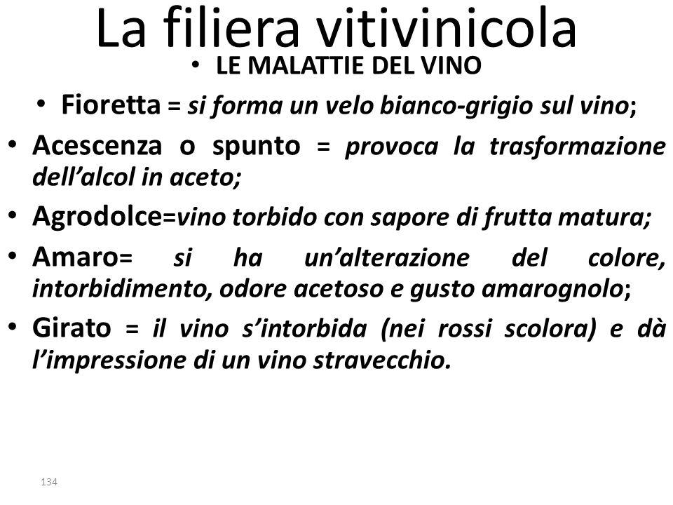 La filiera vitivinicola LE MALATTIE DEL VINO Fioretta = si forma un velo bianco-grigio sul vino; Acescenza o spunto = provoca la trasformazione dell'a