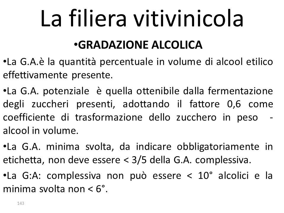 GRADAZIONE ALCOLICA La G.A.è la quantità percentuale in volume di alcool etilico effettivamente presente. La G.A. potenziale è quella ottenibile dalla
