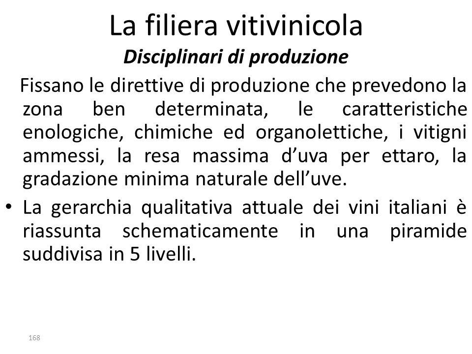 Disciplinari di produzione Fissano le direttive di produzione che prevedono la zona ben determinata, le caratteristiche enologiche, chimiche ed organo