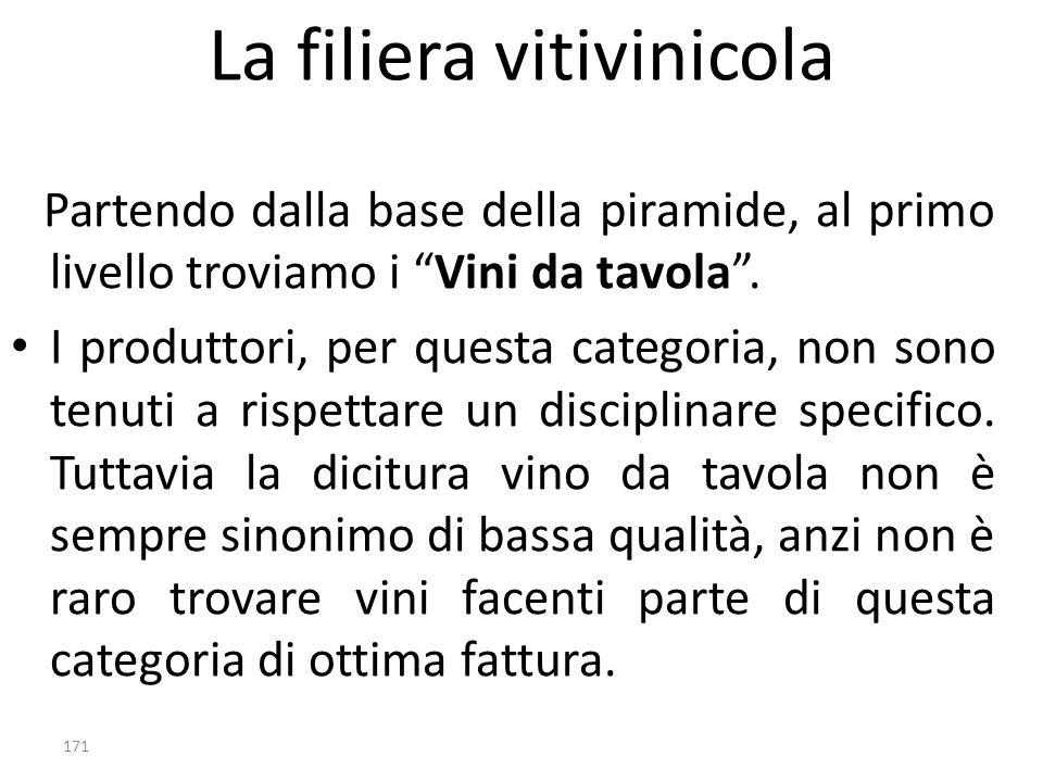 """La filiera vitivinicola Partendo dalla base della piramide, al primo livello troviamo i """"Vini da tavola"""". I produttori, per questa categoria, non sono"""