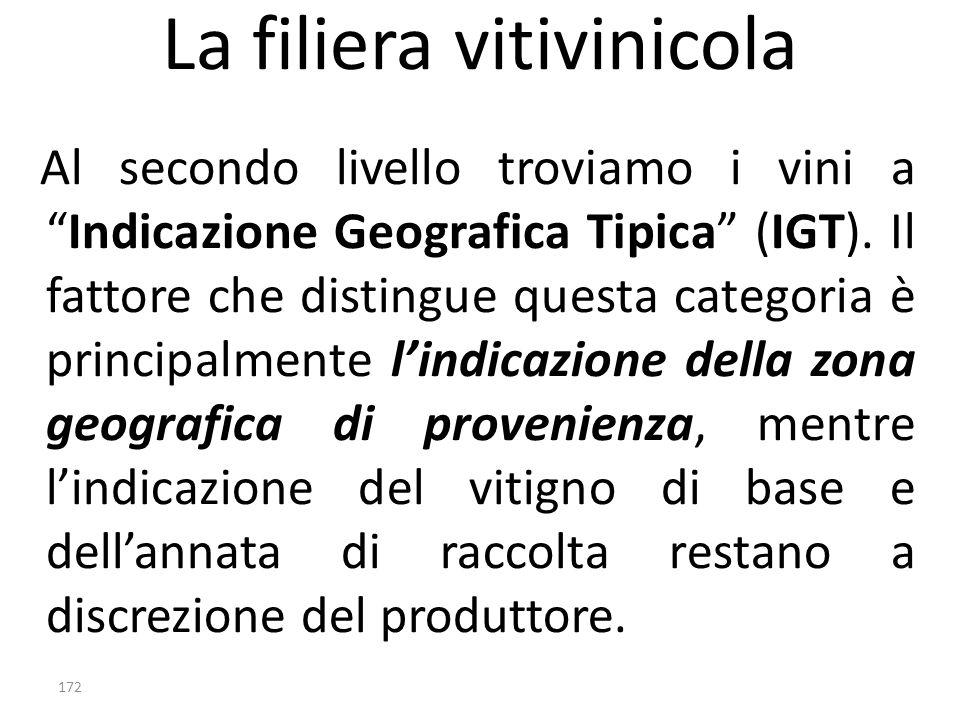 """La filiera vitivinicola Al secondo livello troviamo i vini a """"Indicazione Geografica Tipica"""" (IGT). Il fattore che distingue questa categoria è princi"""