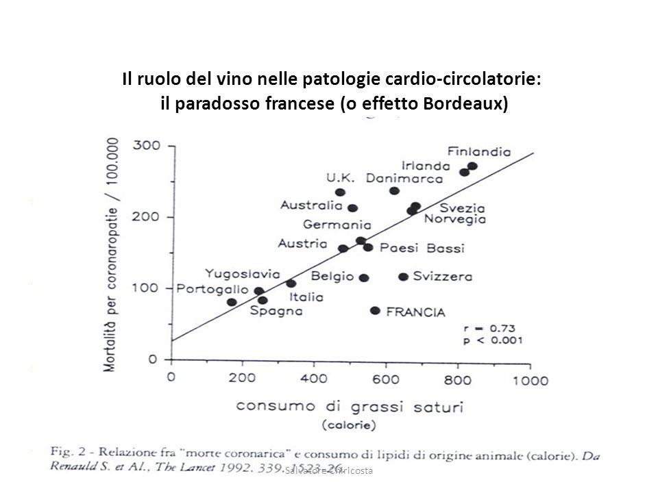 Il ruolo del vino nelle patologie cardio-circolatorie: il paradosso francese (o effetto Bordeaux) Salvatore Chiricosta