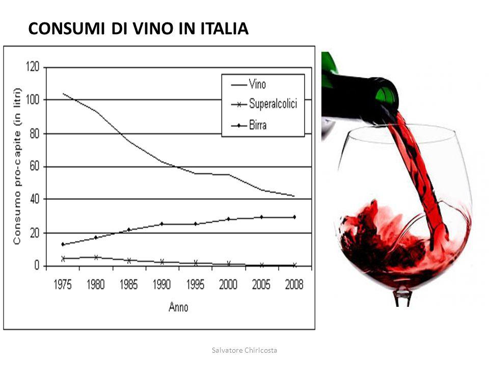 CONSUMI DI VINO IN ITALIA