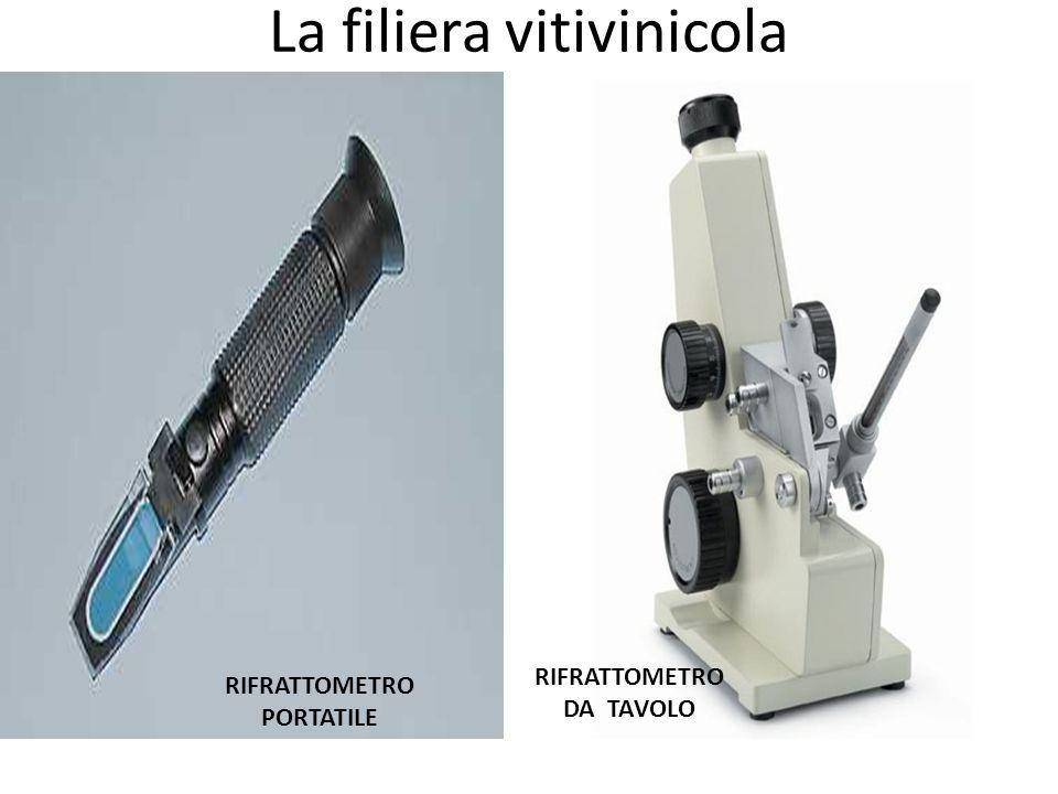 La filiera vitivinicola RIFRATTOMETRO PORTATILE RIFRATTOMETRO DA TAVOLO