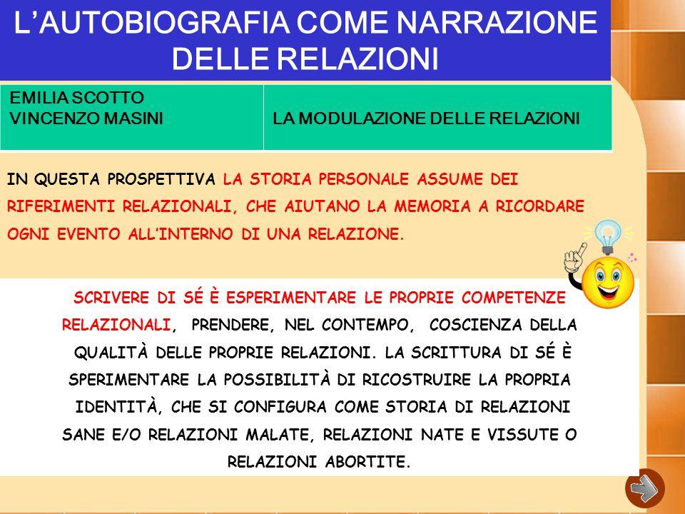 L'AUTOBIOGRAFIA COME NARRAZIONE DELLE RELAZIONI EMILIA SCOTTO VINCENZO MASINI LA MODULAZIONE DELLE RELAZIONI IN QUESTA PROSPETTIVA LA STORIA PERSONALE ASSUME DEI RIFERIMENTI RELAZIONALI, CHE AIUTANO LA MEMORIA A RICORDARE OGNI EVENTO ALL'INTERNO DI UNA RELAZIONE.