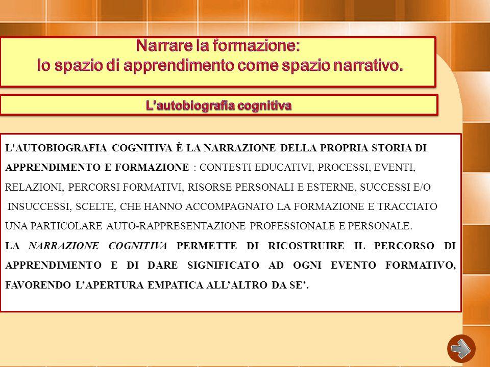 L AUTOBIOGRAFIA COGNITIVA È LA NARRAZIONE DELLA PROPRIA STORIA DI APPRENDIMENTO E FORMAZIONE : CONTESTI EDUCATIVI, PROCESSI, EVENTI, RELAZIONI, PERCORSI FORMATIVI, RISORSE PERSONALI E ESTERNE, SUCCESSI E/O INSUCCESSI, SCELTE, CHE HANNO ACCOMPAGNATO LA FORMAZIONE E TRACCIATO UNA PARTICOLARE AUTO-RAPPRESENTAZIONE PROFESSIONALE E PERSONALE.