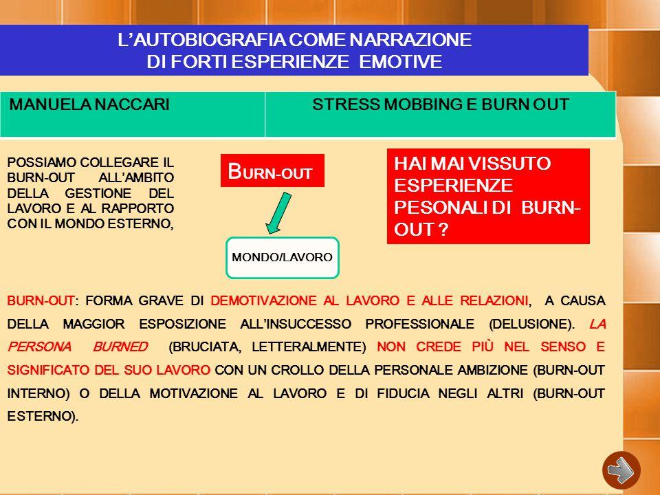 L'AUTOBIOGRAFIA COME NARRAZIONE DI FORTI ESPERIENZE EMOTIVE MANUELA NACCARISTRESS MOBBING E BURN OUT POSSIAMO COLLEGARE IL BURN-OUT ALL'AMBITO DELLA GESTIONE DEL LAVORO E AL RAPPORTO CON IL MONDO ESTERNO, BURN-OUT: FORMA GRAVE DI DEMOTIVAZIONE AL LAVORO E ALLE RELAZIONI, A CAUSA DELLA MAGGIOR ESPOSIZIONE ALL'INSUCCESSO PROFESSIONALE (DELUSIONE).