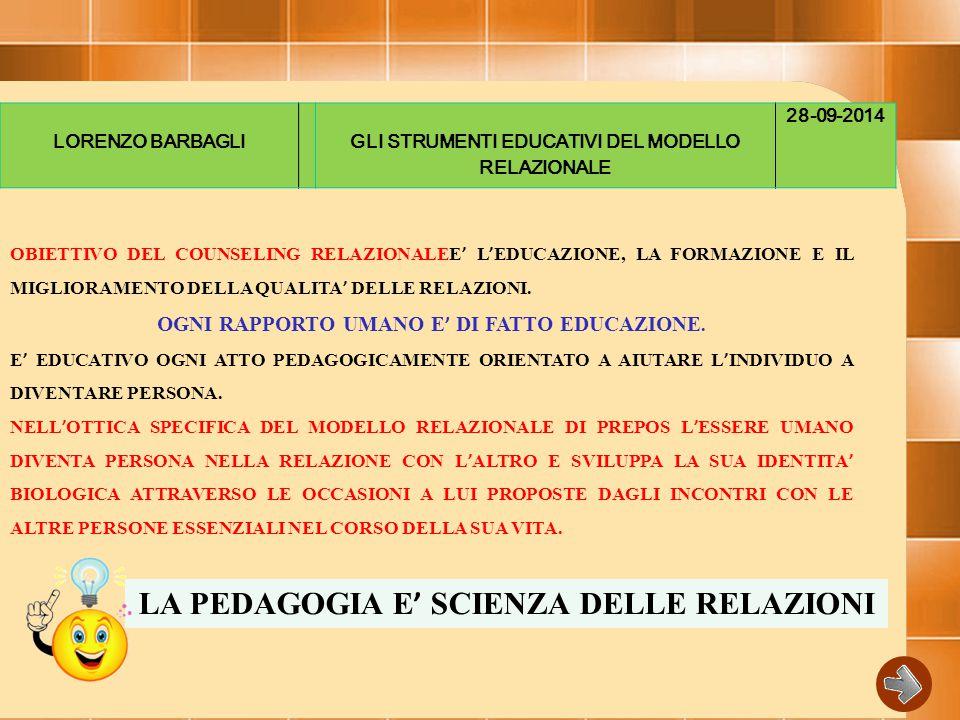 LORENZO BARBAGLIGLI STRUMENTI EDUCATIVI DEL MODELLO RELAZIONALE 28-09-2014 OBIETTIVO DEL COUNSELING RELAZIONALEE ' L ' EDUCAZIONE, LA FORMAZIONE E IL MIGLIORAMENTO DELLA QUALITA ' DELLE RELAZIONI.