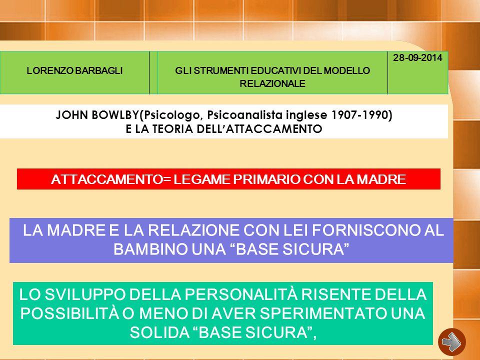 LORENZO BARBAGLIGLI STRUMENTI EDUCATIVI DEL MODELLO RELAZIONALE 28-09-2014 JOHN BOWLBY(Psicologo, Psicoanalista inglese 1907-1990) E LA TEORIA DELL ' ATTACCAMENTO ATTACCAMENTO= LEGAME PRIMARIO CON LA MADRE LA MADRE E LA RELAZIONE CON LEI FORNISCONO AL BAMBINO UNA BASE SICURA LO SVILUPPO DELLA PERSONALITÀ RISENTE DELLA POSSIBILITÀ O MENO DI AVER SPERIMENTATO UNA SOLIDA BASE SICURA ,