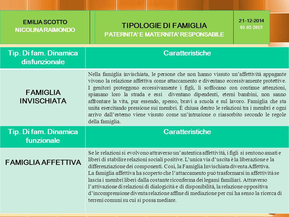 EMILIA SCOTTO NICOLINA RAIMONDO TIPOLOGIE DI FAMIGLIA PATERNITA' E MATERNITA' RESPONSABILE 21-12-2014 01-02-2015 Tip.