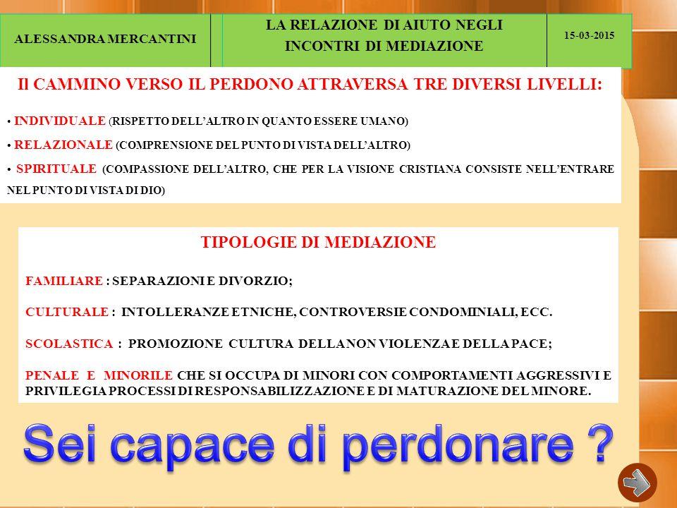 ALESSANDRA MERCANTINI LA RELAZIONE DI AIUTO NEGLI INCONTRI DI MEDIAZIONE 15-03-2015 Il CAMMINO VERSO IL PERDONO ATTRAVERSA TRE DIVERSI LIVELLI : INDIVIDUALE (RISPETTO DELL'ALTRO IN QUANTO ESSERE UMANO) RELAZIONALE (COMPRENSIONE DEL PUNTO DI VISTA DELL'ALTRO) SPIRITUALE (COMPASSIONE DELL'ALTRO, CHE PER LA VISIONE CRISTIANA CONSISTE NELL'ENTRARE NEL PUNTO DI VISTA DI DIO) TIPOLOGIE DI MEDIAZIONE FAMILIARE : SEPARAZIONI E DIVORZIO; CULTURALE : INTOLLERANZE ETNICHE, CONTROVERSIE CONDOMINIALI, ECC.