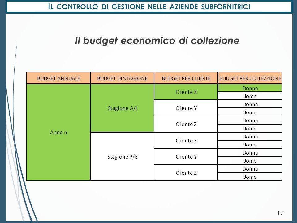 I L CONTROLLO DI GESTIONE NELLE AZIENDE SUBFORNITRICI 17 Il budget economico di collezione