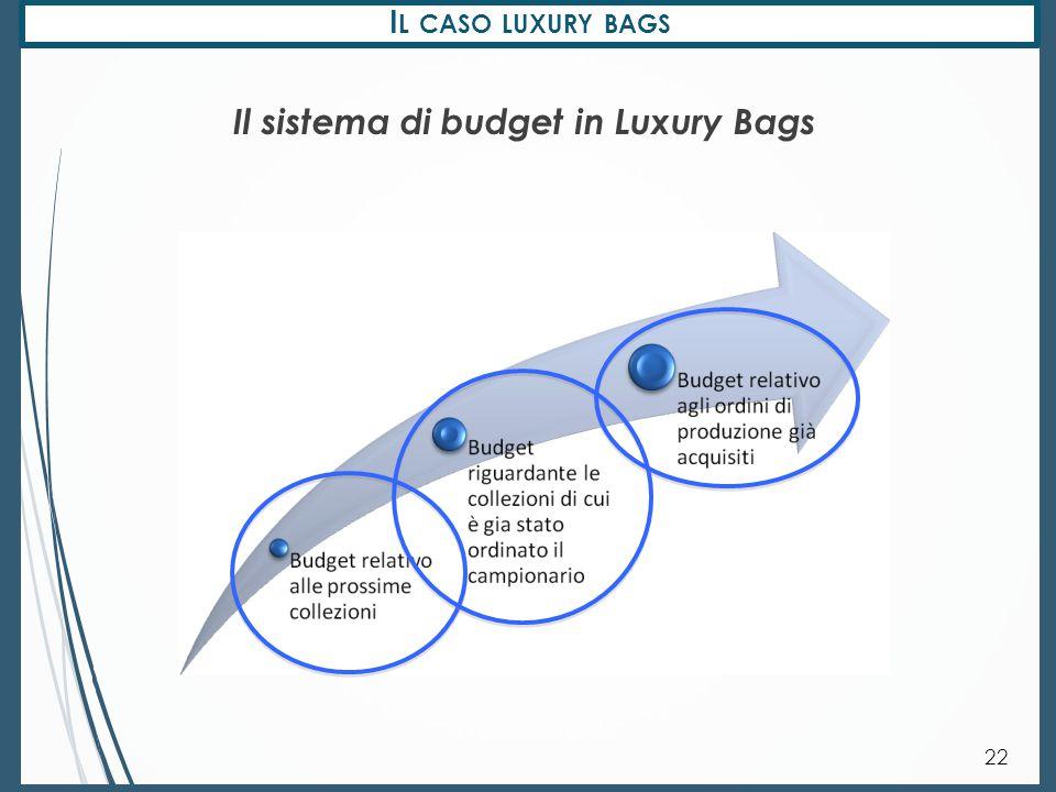 I L CASO LUXURY BAGS 22 Il sistema di budget in Luxury Bags
