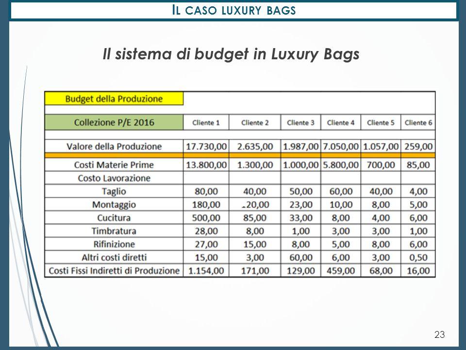 I L CASO LUXURY BAGS 23 Il sistema di budget in Luxury Bags