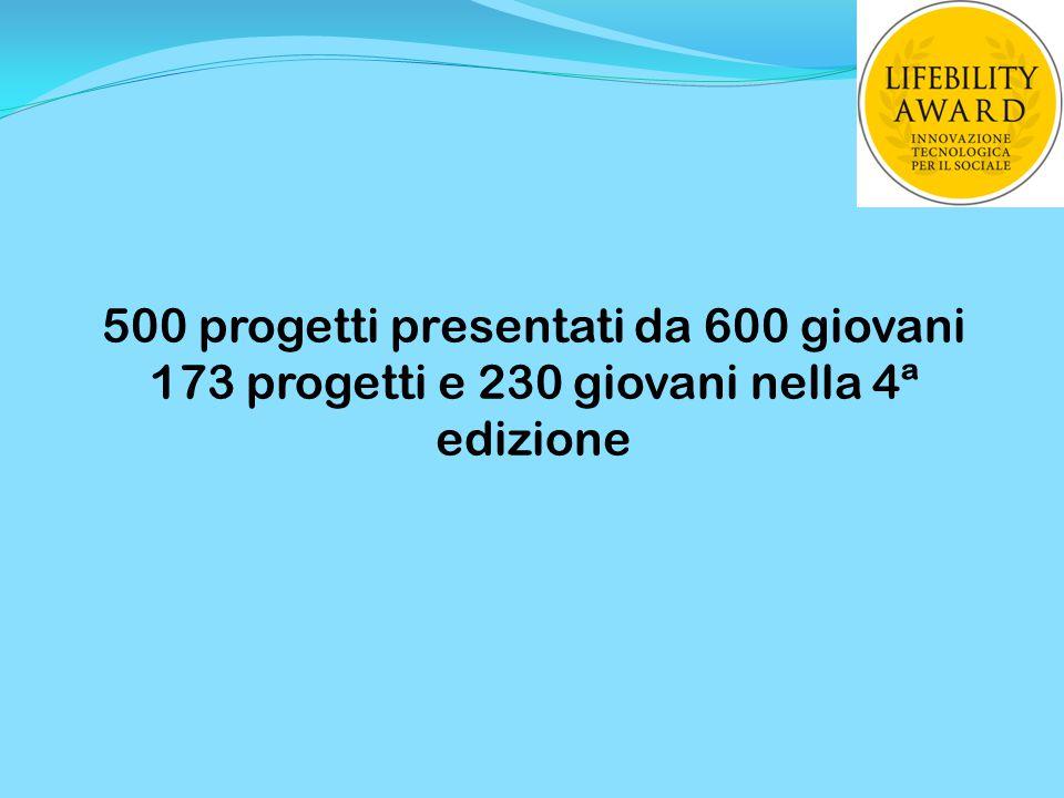 500 progetti presentati da 600 giovani 173 progetti e 230 giovani nella 4ª edizione