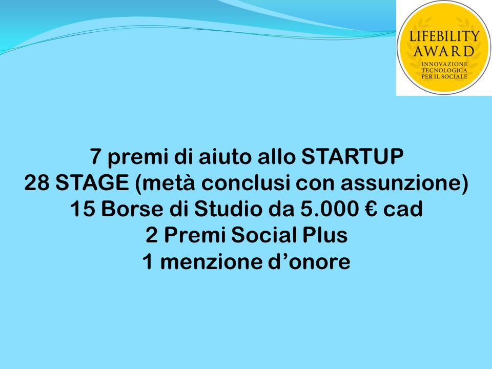 7 premi di aiuto allo STARTUP 28 STAGE (metà conclusi con assunzione) 15 Borse di Studio da 5.000 € cad 2 Premi Social Plus 1 menzione d'onore