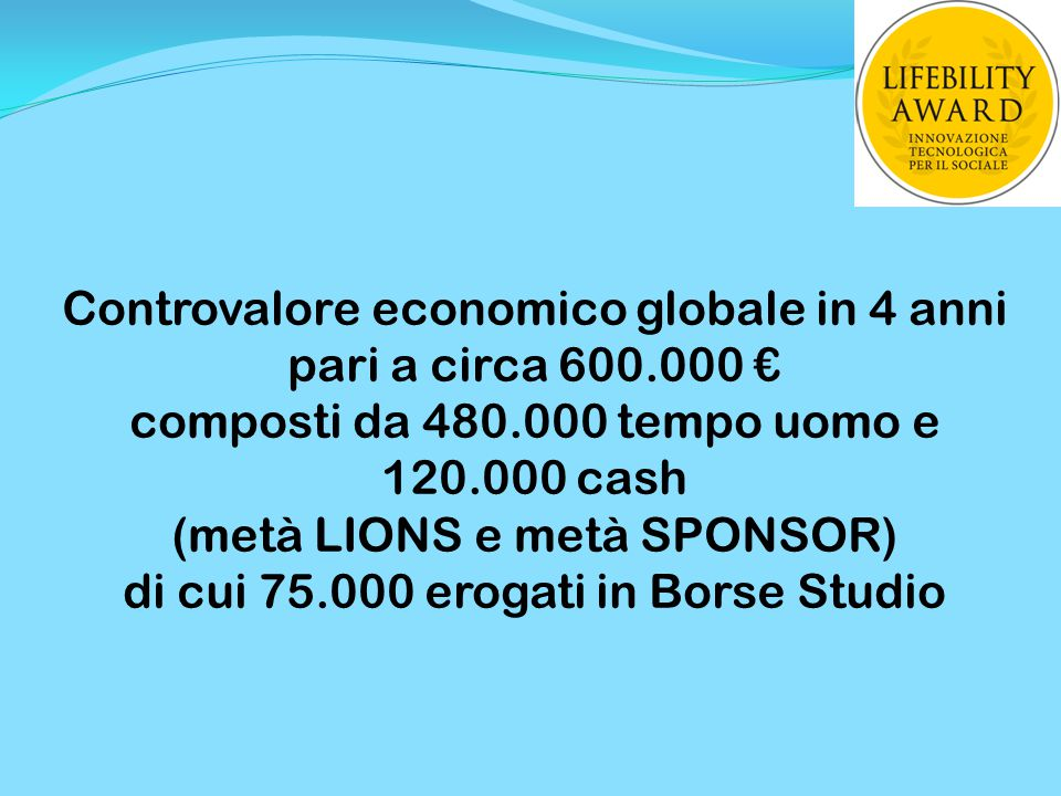 Controvalore economico globale in 4 anni pari a circa 600.000 € composti da 480.000 tempo uomo e 120.000 cash (metà LIONS e metà SPONSOR) di cui 75.00
