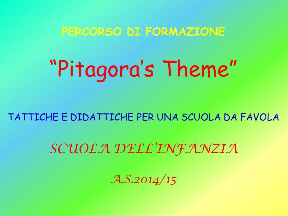 """PERCORSO DI FORMAZIONE """"Pitagora's Theme"""" TATTICHE E DIDATTICHE PER UNA SCUOLA DA FAVOLA SCUOLA DELL'INFANZIA A.S.2014/15"""