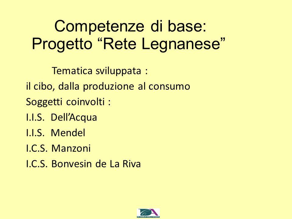 """Competenze di base: Progetto """"Rete Legnanese"""" Tematica sviluppata : il cibo, dalla produzione al consumo Soggetti coinvolti : I.I.S. Dell'Acqua I.I.S."""