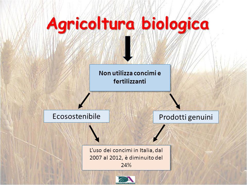 Agricoltura biologica Non utilizza concimi e fertilizzanti Prodotti genuini Ecosostenibile L'uso dei concimi in Italia, dal 2007 al 2012, è diminuito