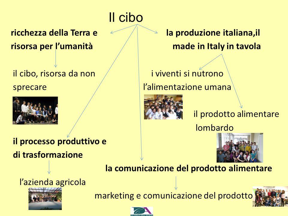 Il cibo ricchezza della Terra e la produzione italiana,il risorsa per l'umanità made in Italy in tavola il cibo, risorsa da non i viventi si nutrono s