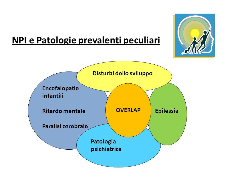 NPI e Patologie prevalenti peculiari Encefalopatie infantili Ritardo mentale Paralisi cerebrale Patologia psichiatrica Epilessia Disturbi dello svilup