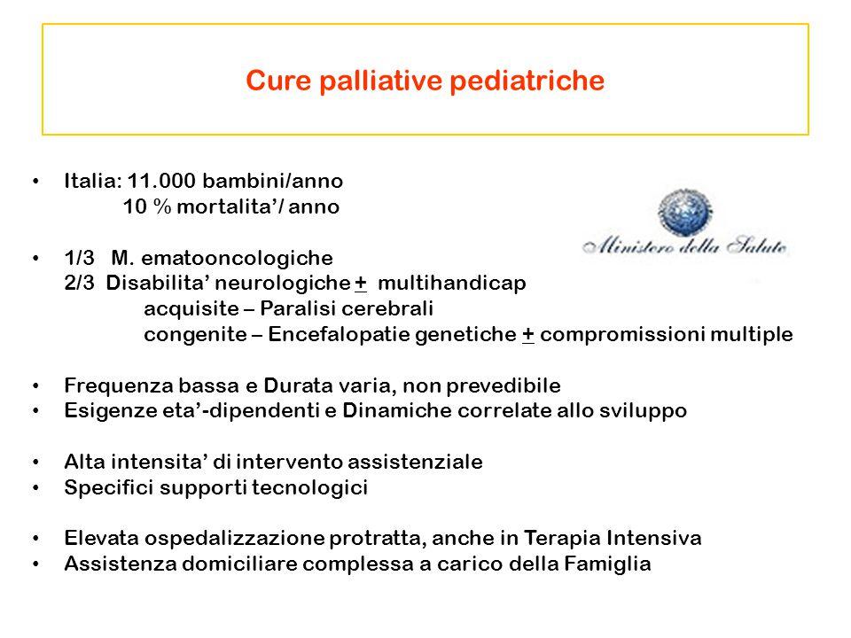 Cure palliative pediatriche Italia: 11.000 bambini/anno 10 % mortalita'/ anno 1/3 M. ematooncologiche 2/3 Disabilita' neurologiche + multihandicap acq