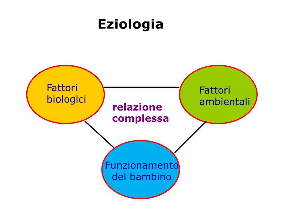Fattori biologici Fattori ambientali Funzionamento del bambino Eziologia relazione complessa