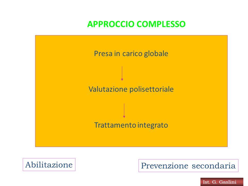APPROCCIO COMPLESSO Presa in carico globale Valutazione polisettoriale Trattamento integrato Ist. G. Gaslini Abilitazione Prevenzione secondaria