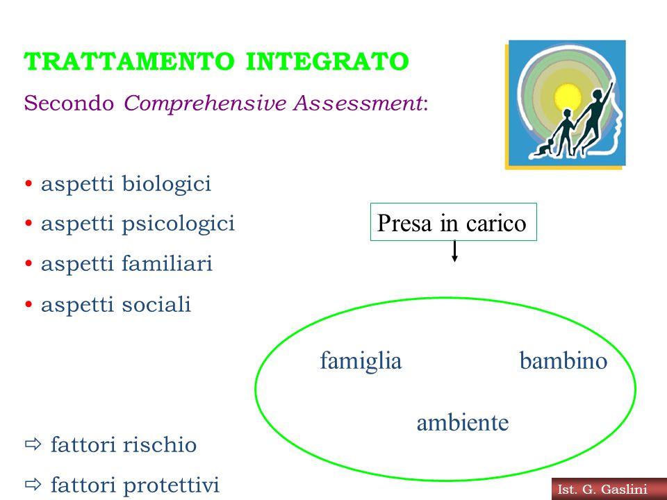 TRATTAMENTO INTEGRATO Secondo Comprehensive Assessment : aspetti biologici aspetti psicologici aspetti familiari aspetti sociali  fattori rischio  f