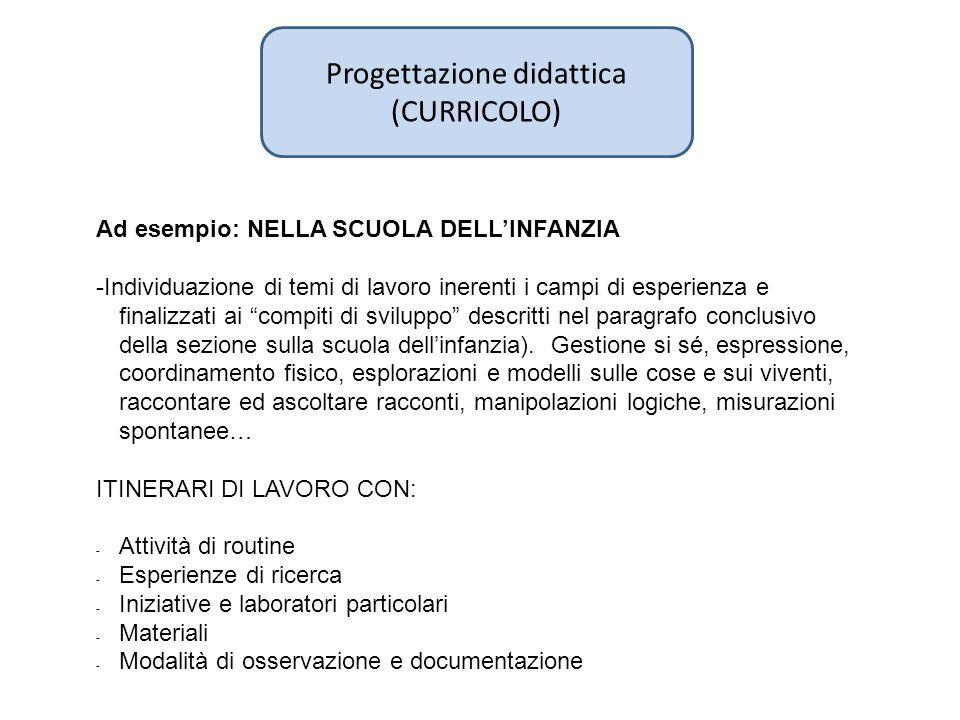 Progettazione didattica (CURRICOLO) Ad esempio: NELLA SCUOLA DELL'INFANZIA -Individuazione di temi di lavoro inerenti i campi di esperienza e finalizz