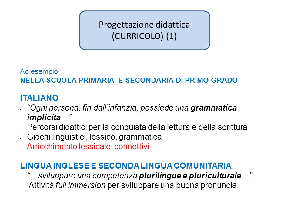 """Progettazione didattica (CURRICOLO) (1) Ad esempio: NELLA SCUOLA PRIMARIA E SECONDARIA DI PRIMO GRADO ITALIANO - """"Ogni persona, fin dall'infanzia, pos"""