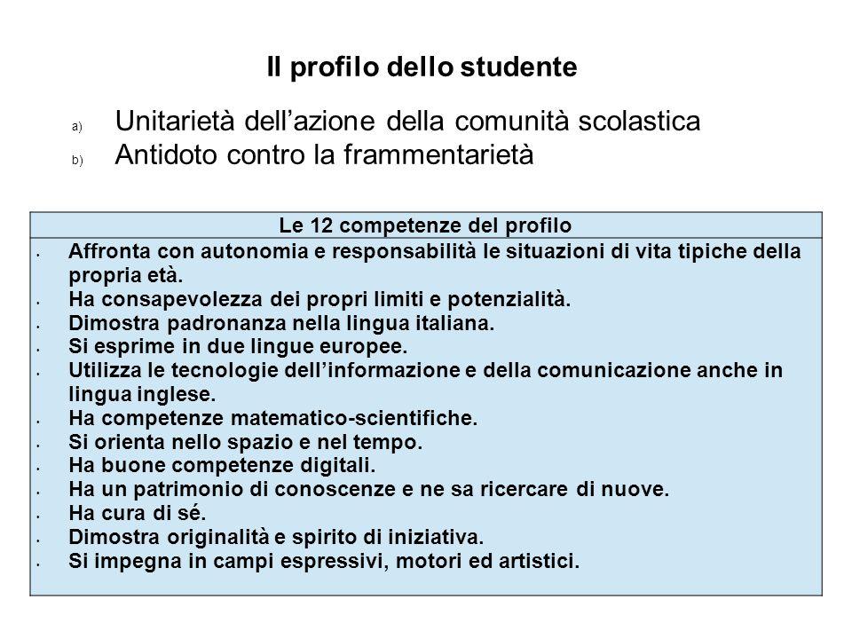 Il profilo dello studente a) Unitarietà dell'azione della comunità scolastica b) Antidoto contro la frammentarietà Le 12 competenze del profilo Affron