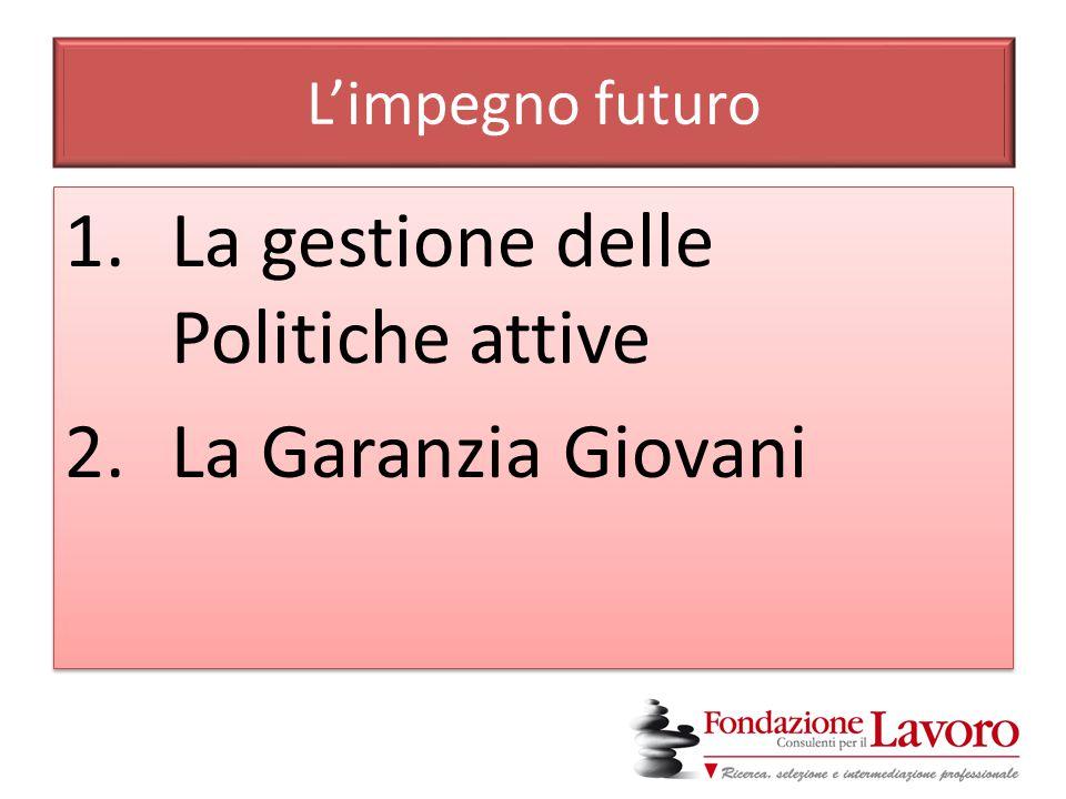 L'impegno futuro 1.La gestione delle Politiche attive 2.La Garanzia Giovani 1.La gestione delle Politiche attive 2.La Garanzia Giovani