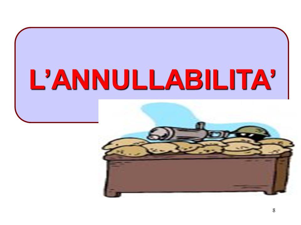 9 L annullabilità è causata invece da vizi meno gravi (vizi del consenso, incapacità di uno dei soggetti ecc.), sanabili (cioè rimediabili) a determinate condizioni.