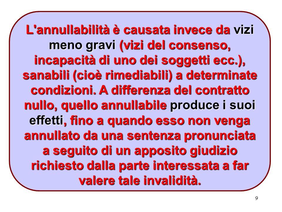 9 L'annullabilità è causata invece da vizi meno gravi (vizi del consenso, incapacità di uno dei soggetti ecc.), sanabili (cioè rimediabili) a determin