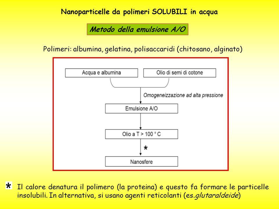 Nanoparticelle da polimeri SOLUBILI in acqua Metodo della emulsione A/O Polimeri: albumina, gelatina, polisaccaridi (chitosano, alginato) Il calore de