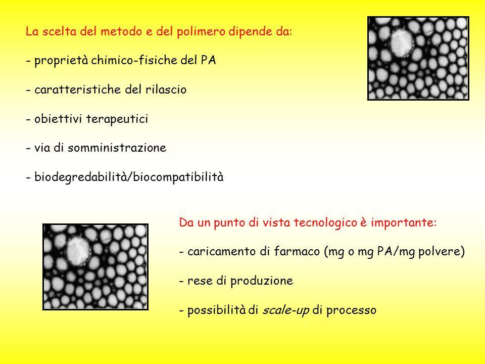 La scelta del metodo e del polimero dipende da: - proprietà chimico-fisiche del PA - caratteristiche del rilascio - obiettivi terapeutici - via di som