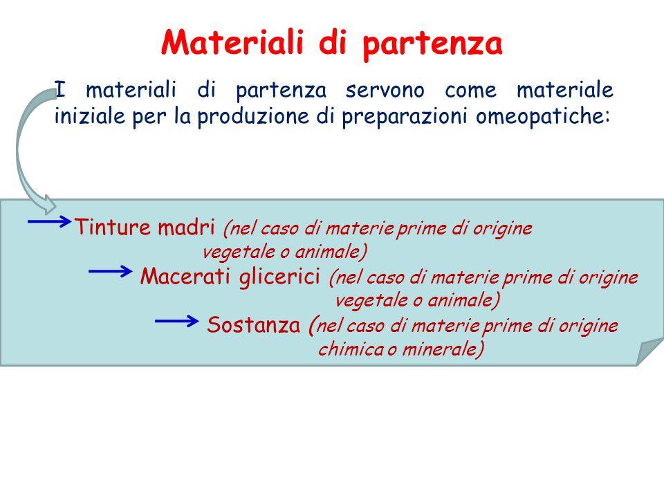 Materiali di partenza I materiali di partenza servono come materiale iniziale per la produzione di preparazioni omeopatiche: Tinture madri (nel caso d