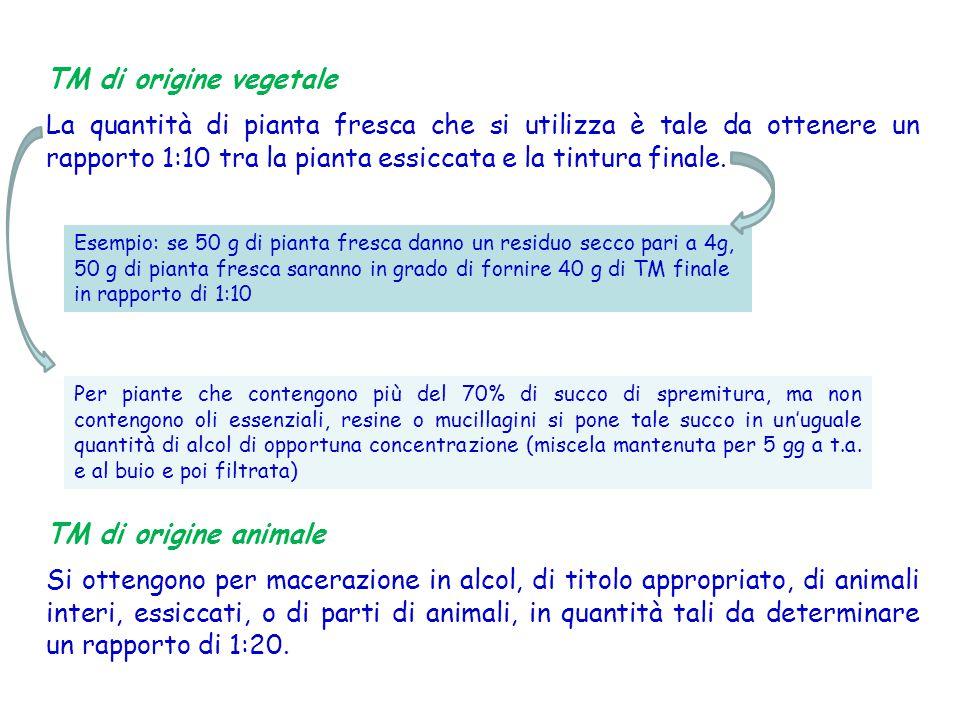 Esempio: se 50 g di pianta fresca danno un residuo secco pari a 4g, 50 g di pianta fresca saranno in grado di fornire 40 g di TM finale in rapporto di