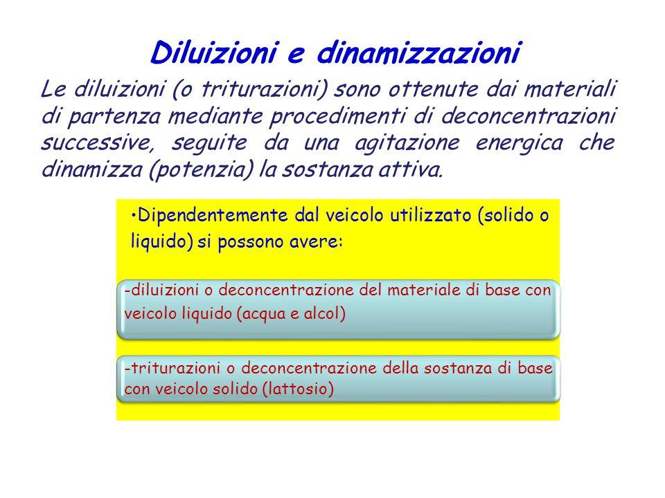 Diluizioni e dinamizzazioni Le diluizioni (o triturazioni) sono ottenute dai materiali di partenza mediante procedimenti di deconcentrazioni successive, seguite da una agitazione energica che dinamizza (potenzia) la sostanza attiva.