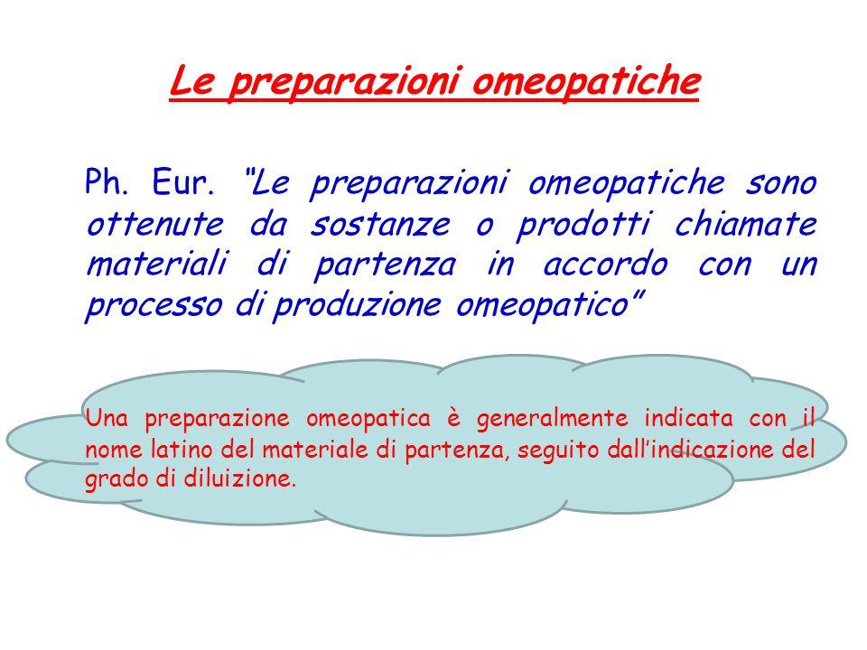 Le preparazioni omeopatiche Ph.Eur.