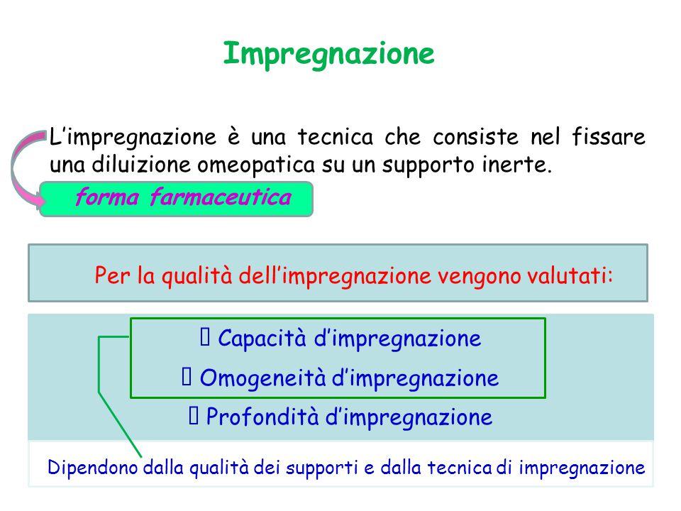 Impregnazione L'impregnazione è una tecnica che consiste nel fissare una diluizione omeopatica su un supporto inerte.