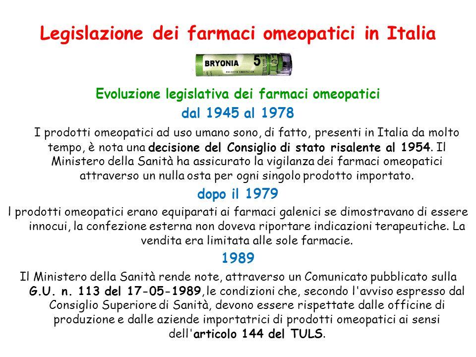 Legislazione dei farmaci omeopatici in Italia Evoluzione legislativa dei farmaci omeopatici dal 1945 al 1978 I prodotti omeopatici ad uso umano sono, di fatto, presenti in Italia da molto tempo, è nota una decisione del Consiglio di stato risalente al 1954.