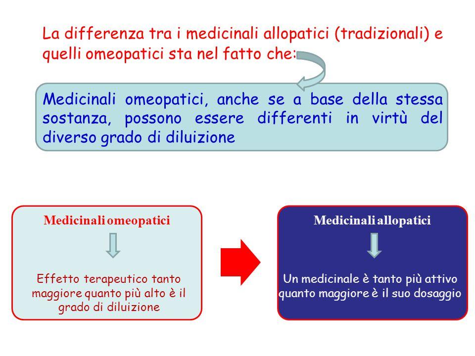 La differenza tra i medicinali allopatici (tradizionali) e quelli omeopatici sta nel fatto che: Medicinali omeopatici, anche se a base della stessa so